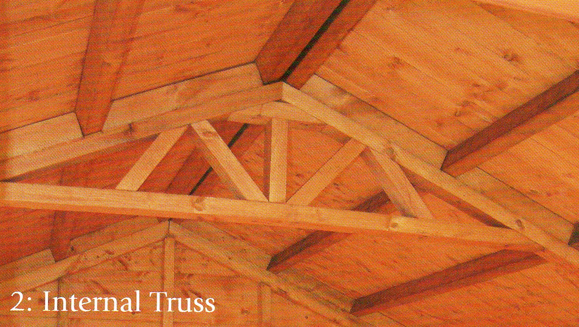 Heavy Duty Internal Roof Truss - A absolute must on larger buildings with a boarded roof